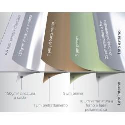Box Giardino: qualità e durata nel tempo per tutti i prodotti da esterno